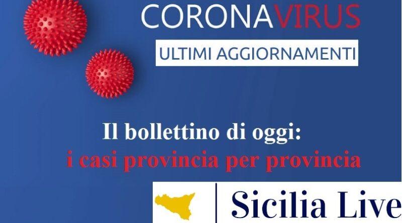 Coronavirus Sicilia oggi casi provincia