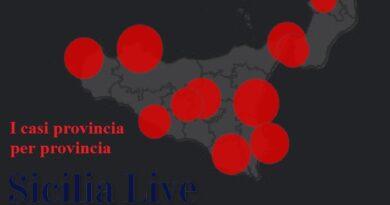 Coronavirus Sicilia oggi provincia