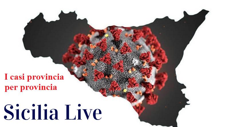 Coronavirus Sicilia oggi provincia Covid
