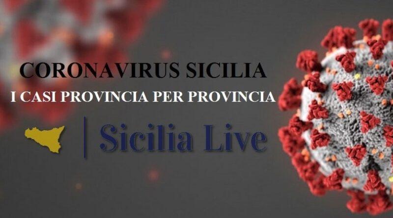 Coronavirus Sicilia oggi casi provincia Covid