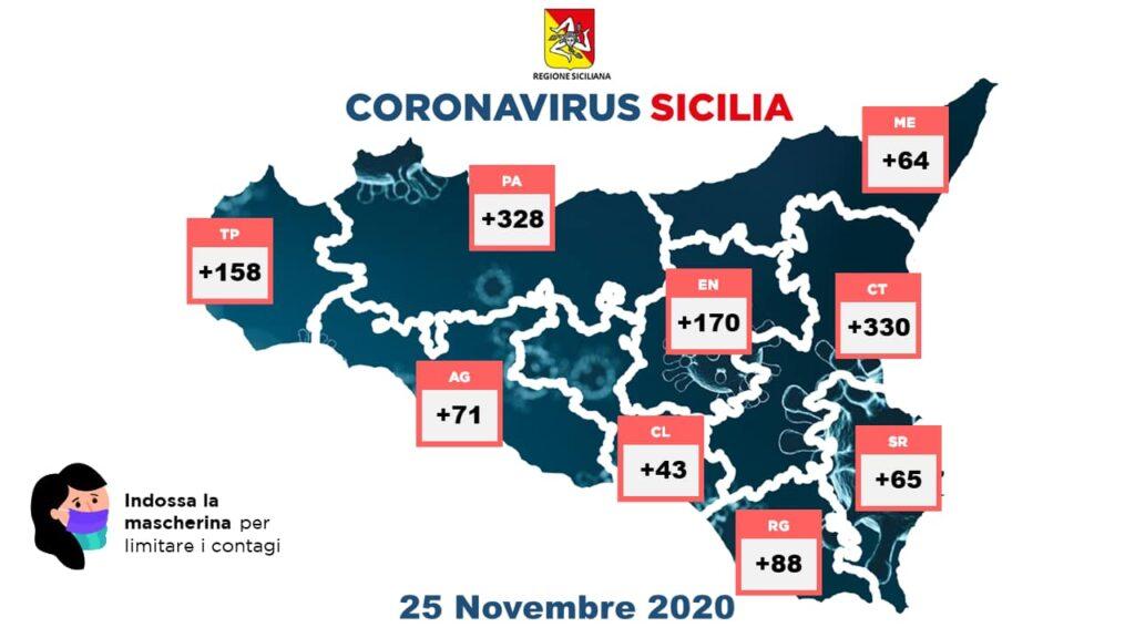 Coronavirus Sicilia oggi provincia 25 novembre
