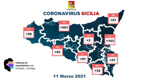 Coronavirus Sicilia province 11 marzo