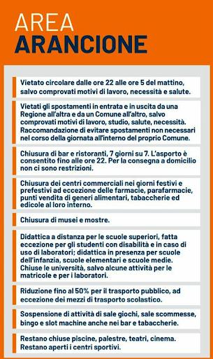regole regione sicilia zona arancione