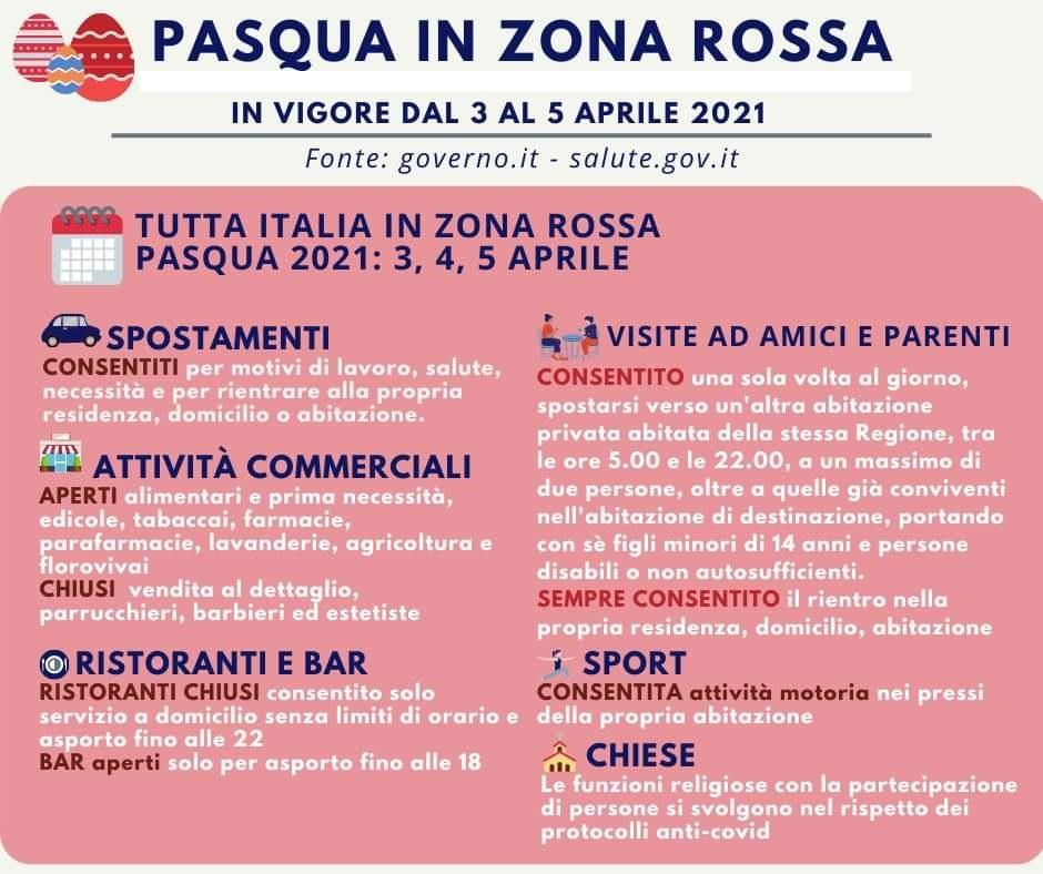 Sicilia regole pasqua